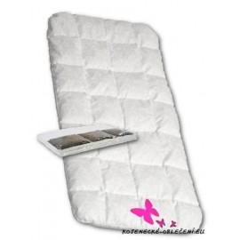 Pohánkový matrac do kočíka alebo do kolísky